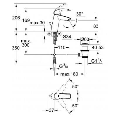 Rysunek z wymiarami baterii umywalkowej Grohe Eurosmart 23322001 -image_Grohe_23322001_3