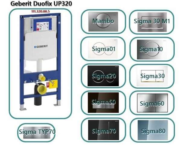 Stelaż podtynkowy Geberit Duofix Up320 111.320.00.5 - przyciski pasujące do spłuczki podtynkowej Sigma12-image_Geberit_111.320.00.5_4