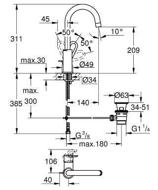 Dane techniczne baterii umywalkowej Bauloop L-image_Grohe_23763000_3