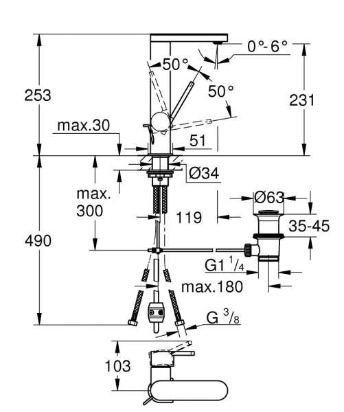 Dane techniczne armatury Grohe Plus 23843003-image_Grohe_23843003_2