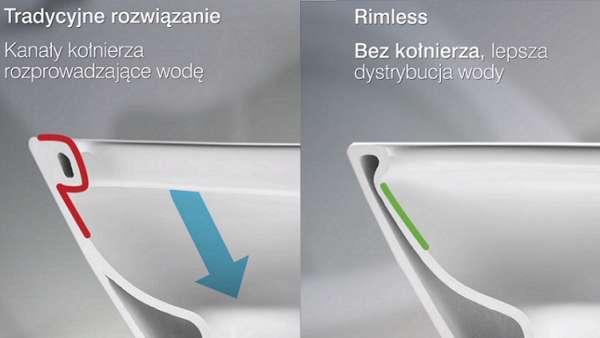 Łatwe czyszczenie i wydajniejsze spłukiwanie - do 30% mniejsze zużycie wody. Bezkołnierzowe miski WC Roca Rimless nie mają zakamarków, ostrych krawędzi czy nieoszkliwionych powierzchni. Dzięki temu utrzymanie higieny jest proste jak nigdy dotąd. -image_Ro
